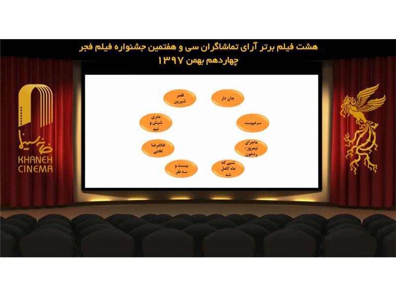هشت فیلم برتر جشنواره فیلم فجر