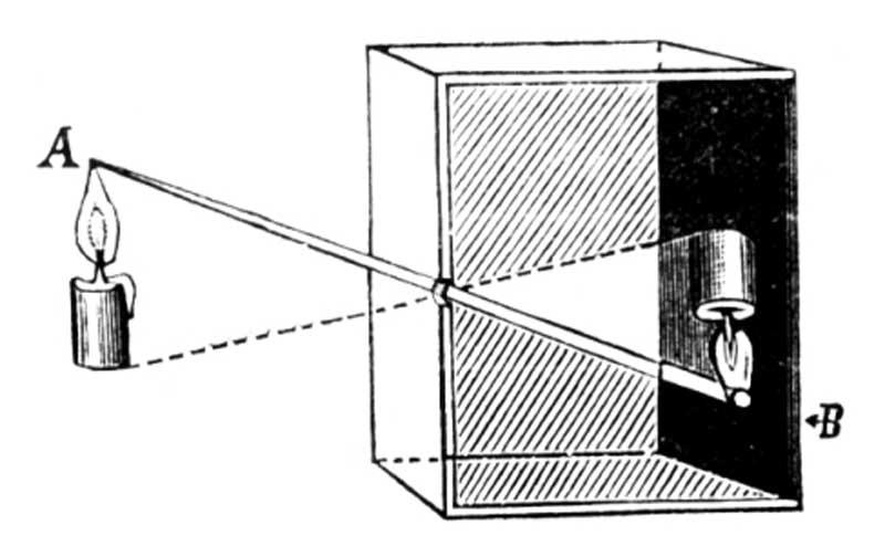 ساختار اتاق تاریک